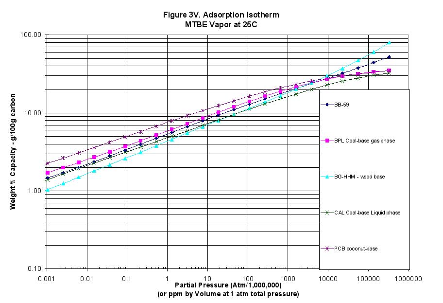 Image: Figure 3
