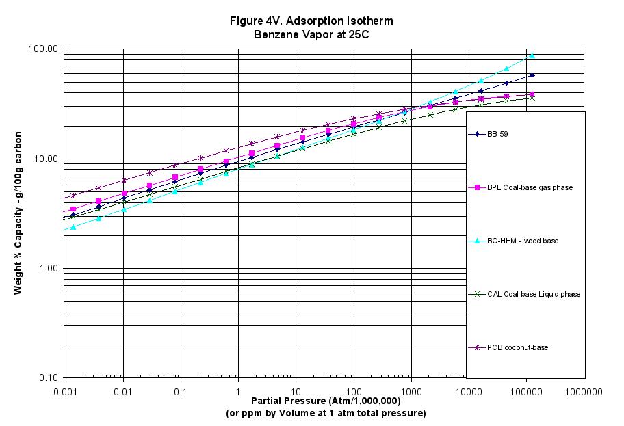 Image: Figure 4