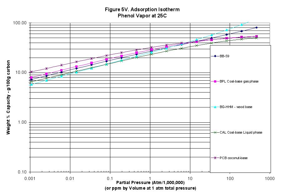 Image: Figure 5