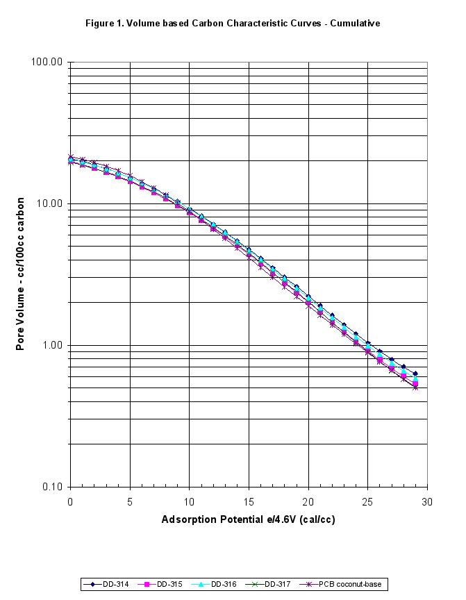 Image: Figure 1