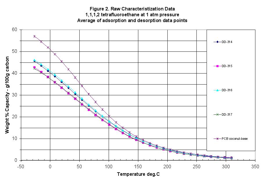Image: Figure 2