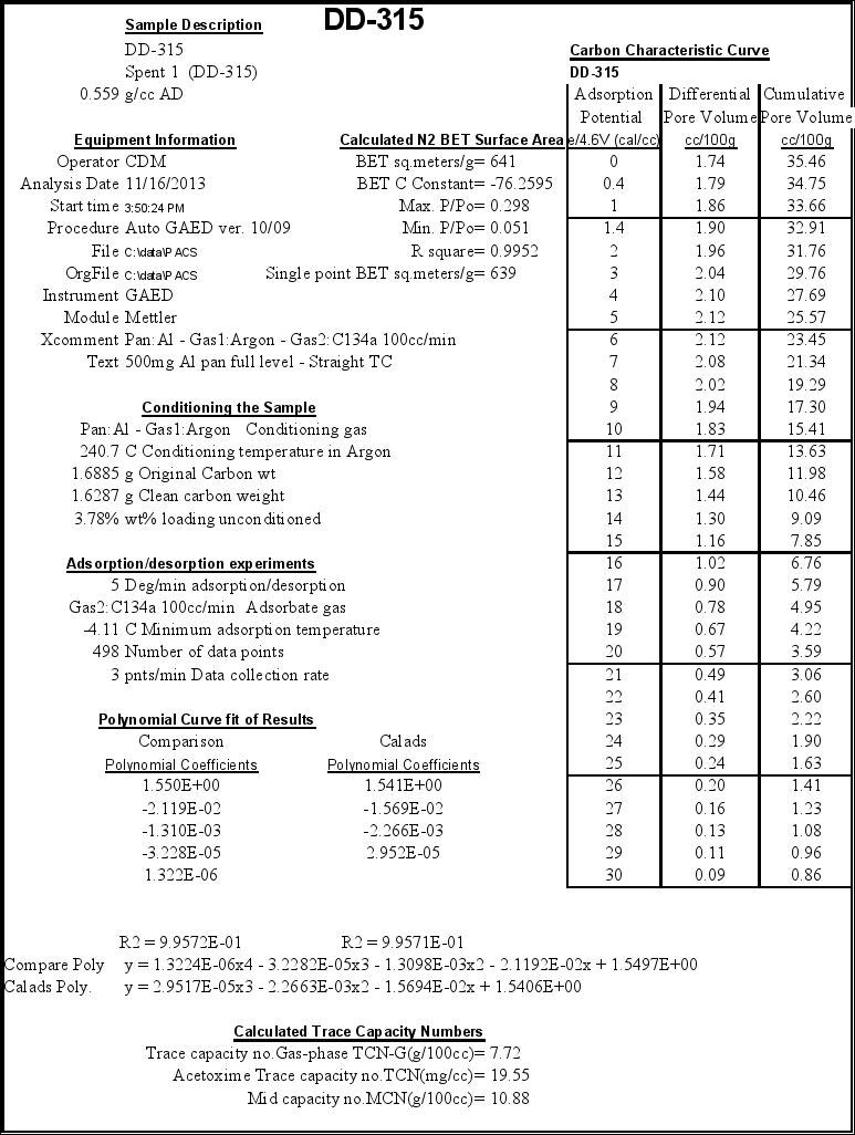 Image: DD-315 Appendix A summary table