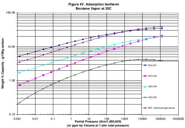 Figure 4V